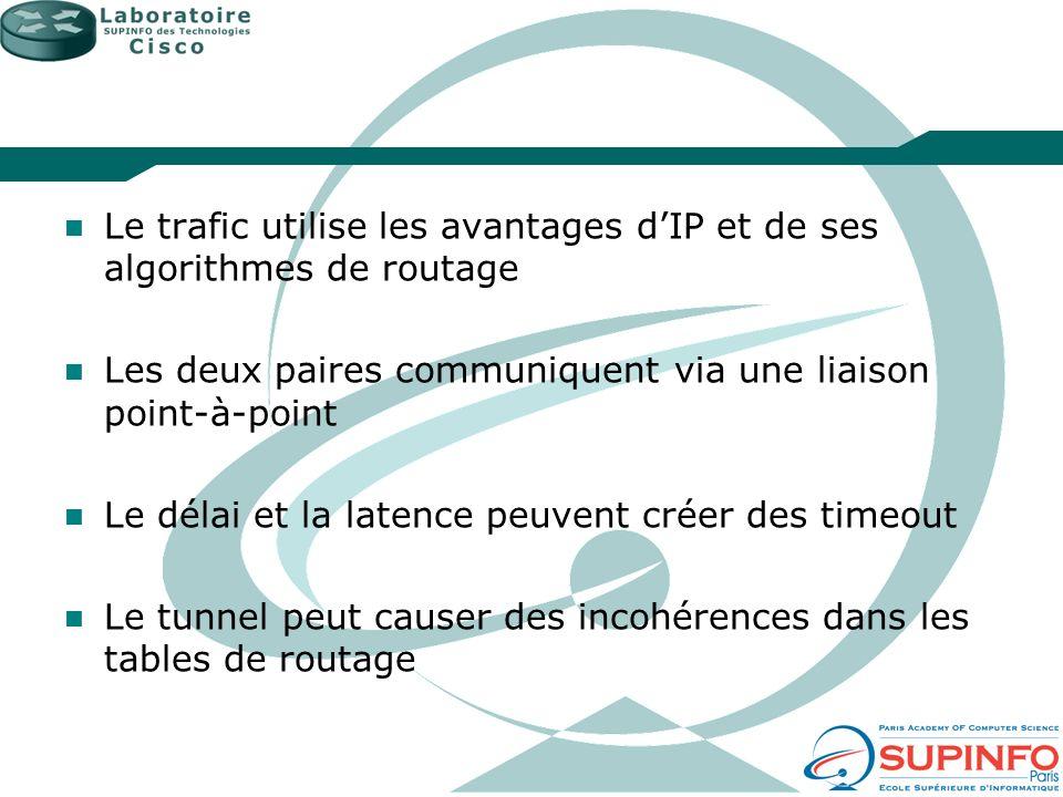Le trafic utilise les avantages d'IP et de ses algorithmes de routage