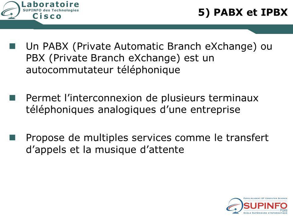 5) PABX et IPBX Un PABX (Private Automatic Branch eXchange) ou PBX (Private Branch eXchange) est un autocommutateur téléphonique.