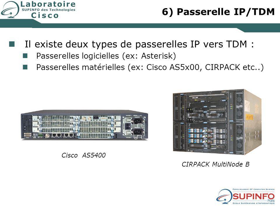 Il existe deux types de passerelles IP vers TDM :