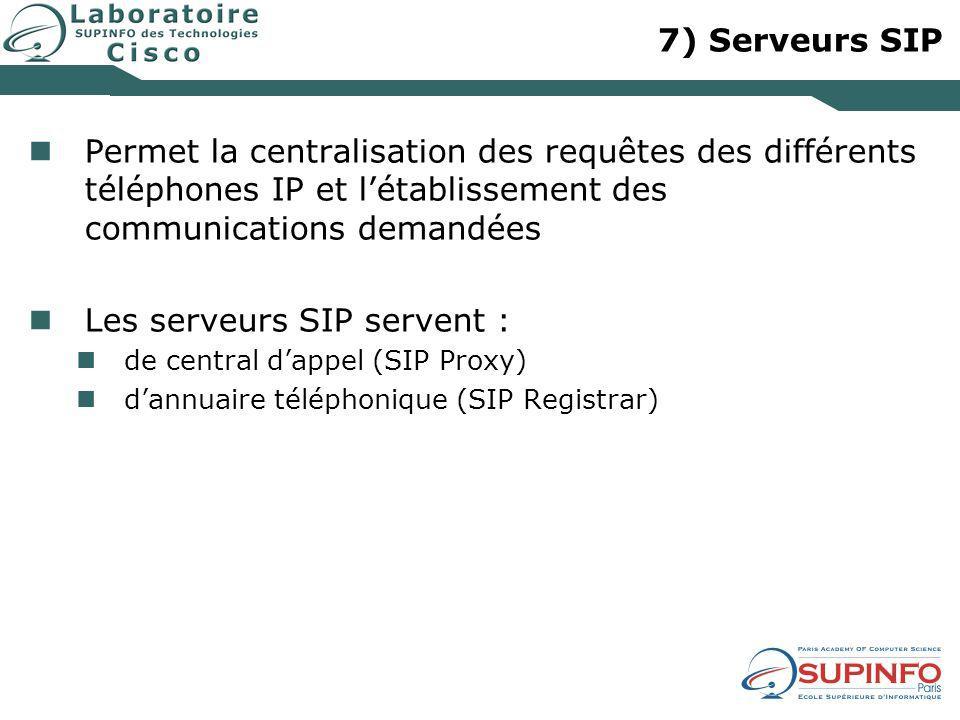 Les serveurs SIP servent :