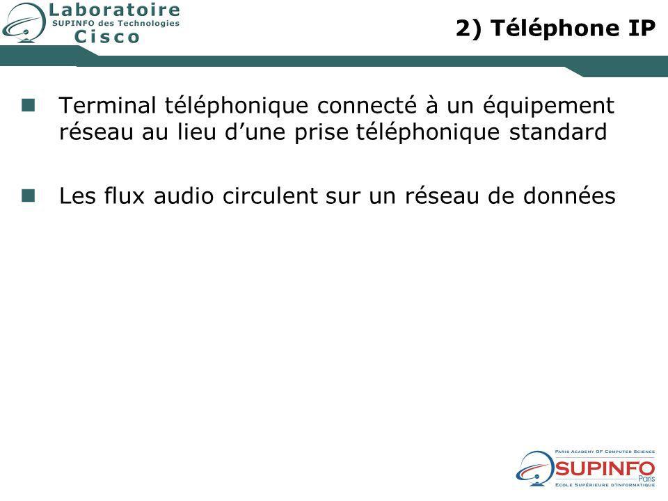 2) Téléphone IPTerminal téléphonique connecté à un équipement réseau au lieu d'une prise téléphonique standard.