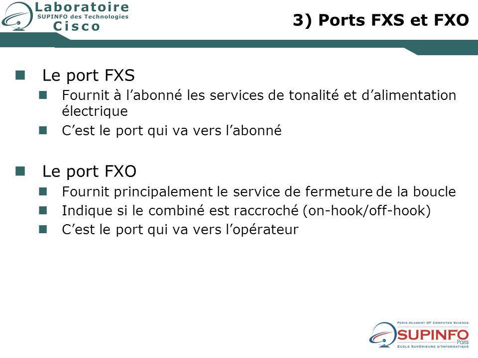 3) Ports FXS et FXO Le port FXS Le port FXO