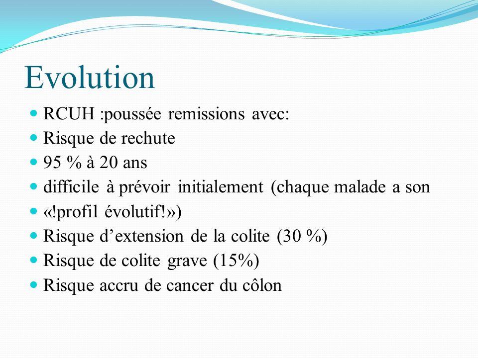 Evolution RCUH :poussée remissions avec: Risque de rechute