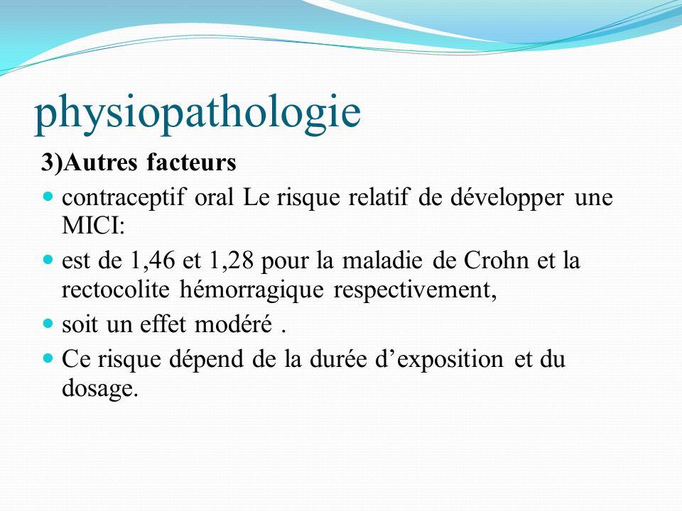 physiopathologie 3)Autres facteurs