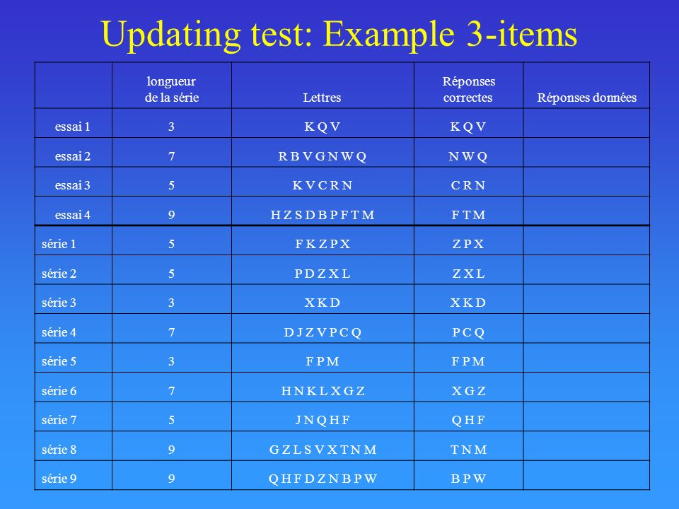 Updating test: Example 3-items