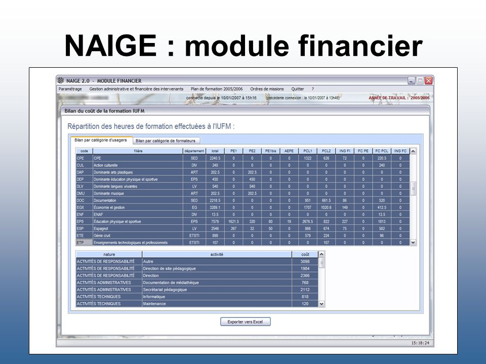 NAIGE : module financier