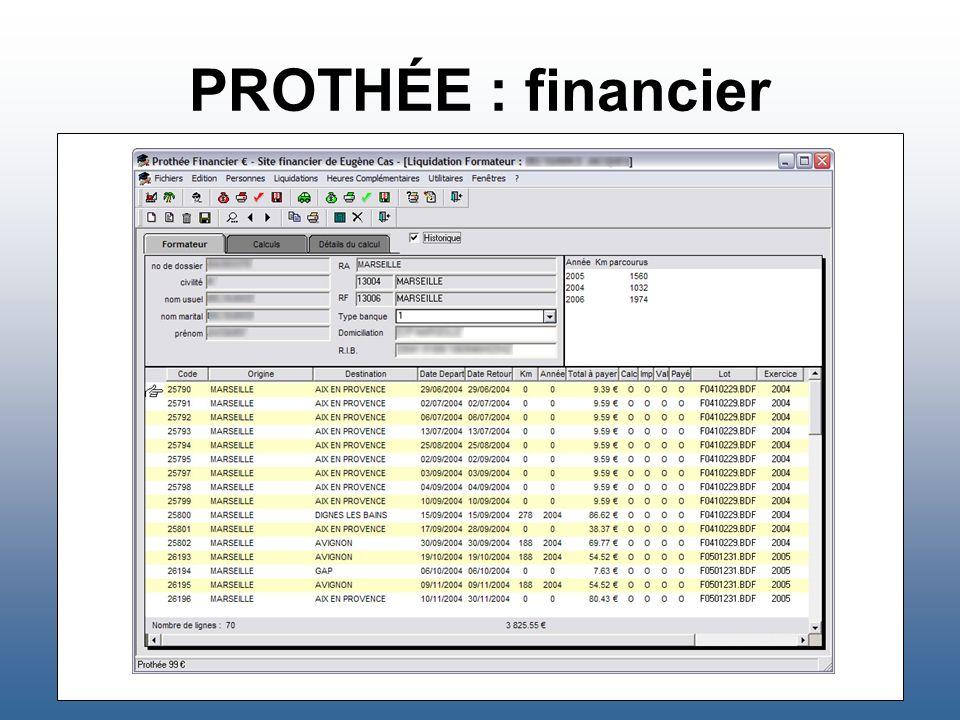 PROTHÉE : financier