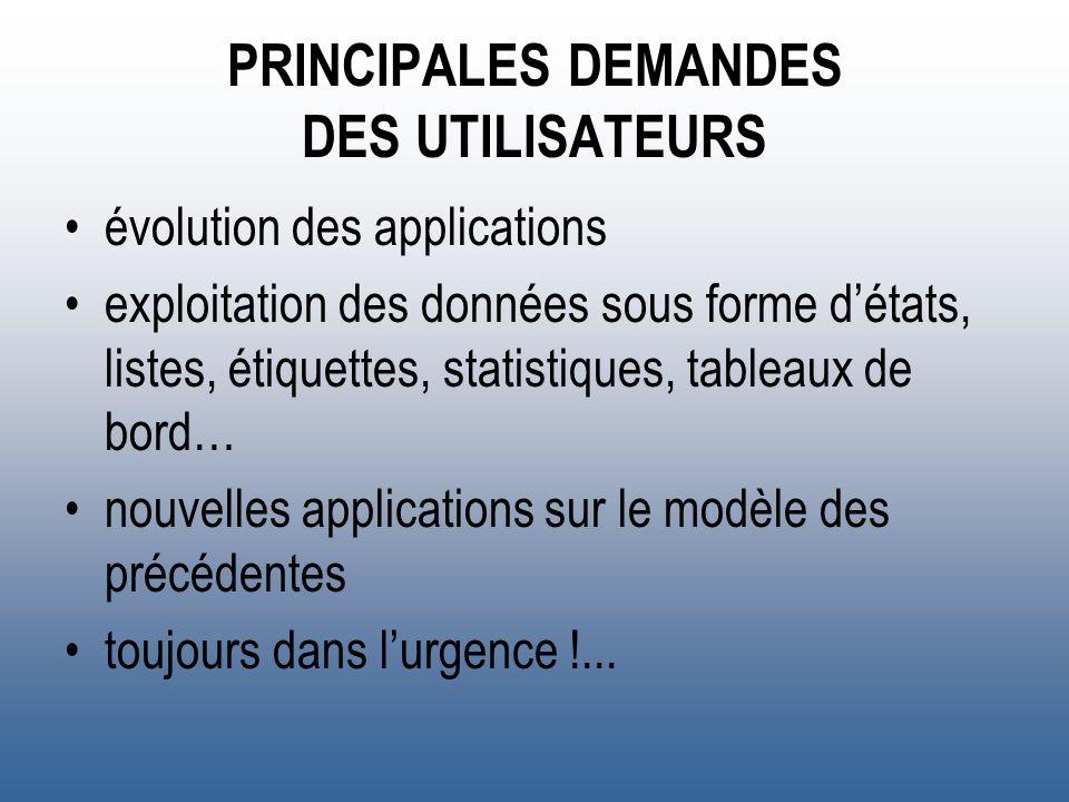 PRINCIPALES DEMANDES DES UTILISATEURS