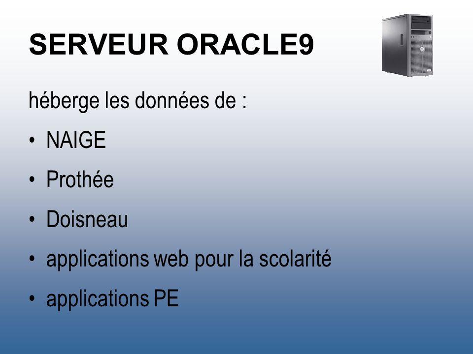 SERVEUR ORACLE9 héberge les données de : NAIGE Prothée Doisneau