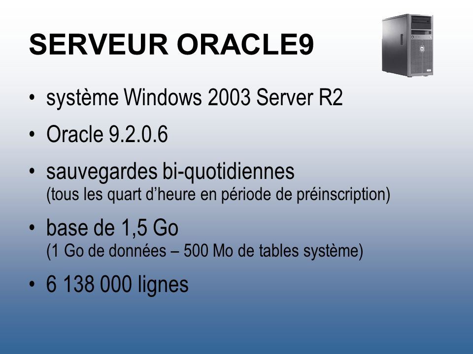 SERVEUR ORACLE9 système Windows 2003 Server R2 Oracle 9.2.0.6