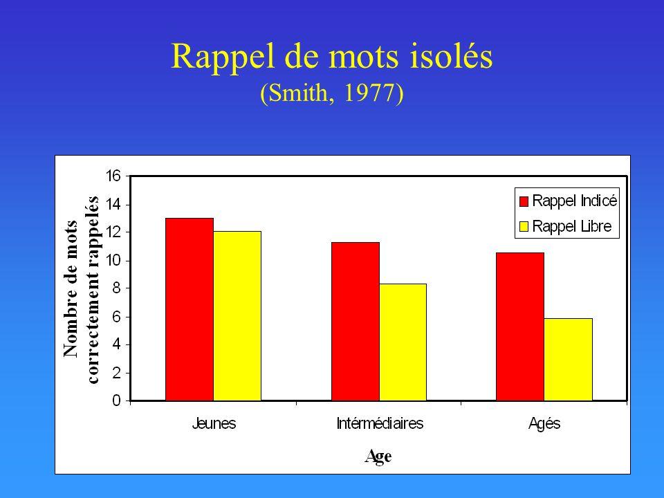 Rappel de mots isolés (Smith, 1977)