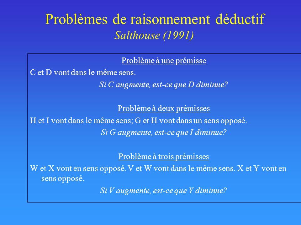 Problèmes de raisonnement déductif Salthouse (1991)