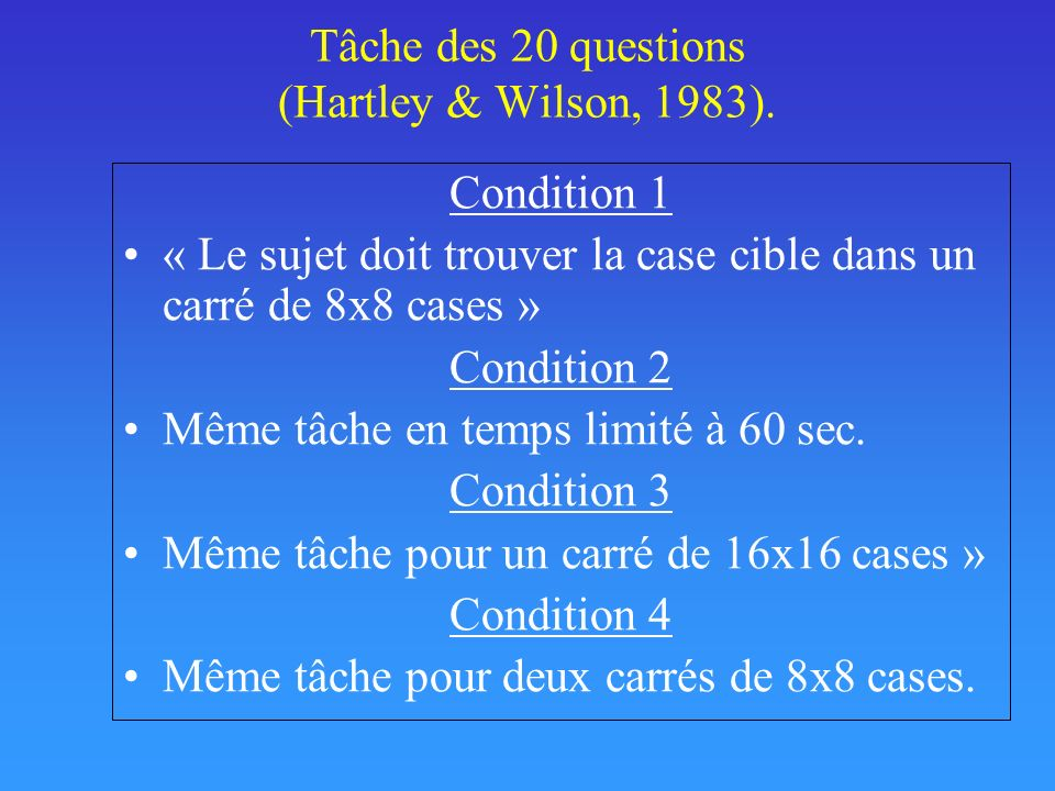 Tâche des 20 questions (Hartley & Wilson, 1983).