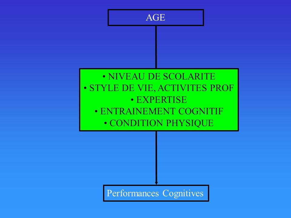 STYLE DE VIE, ACTIVITES PROF EXPERTISE ENTRAINEMENT COGNITIF