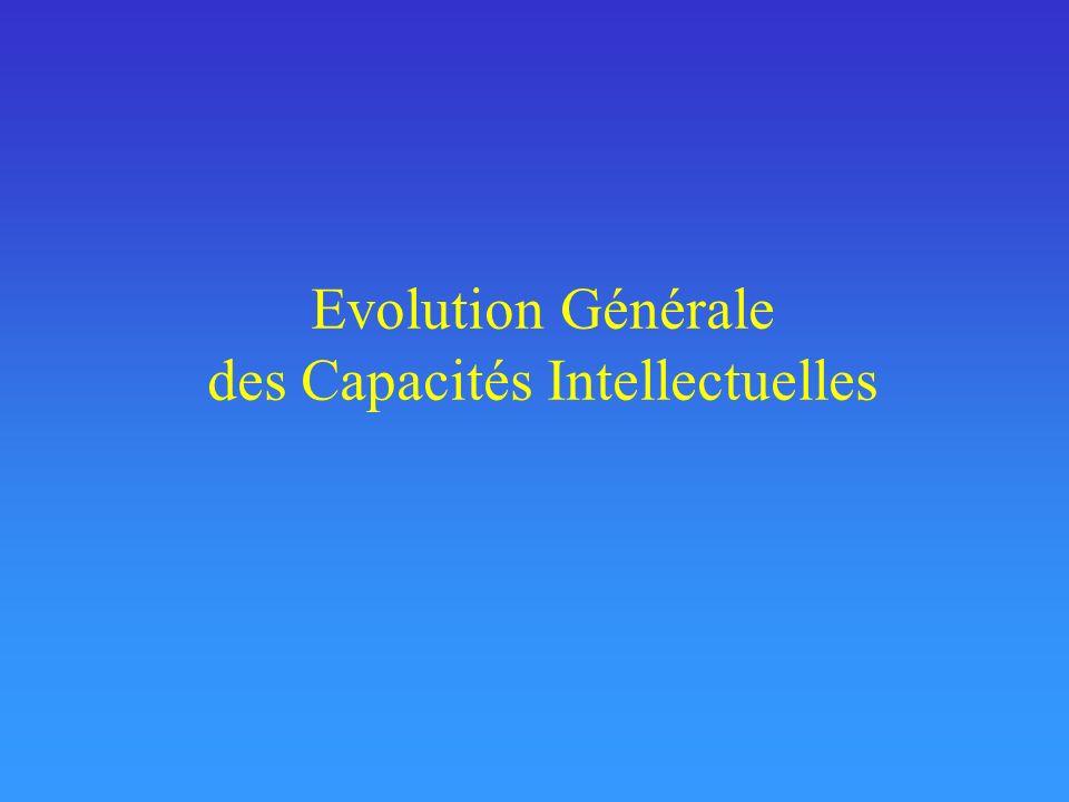 Evolution Générale des Capacités Intellectuelles