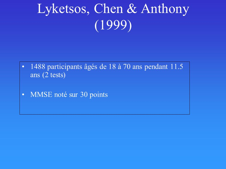Lyketsos, Chen & Anthony (1999)