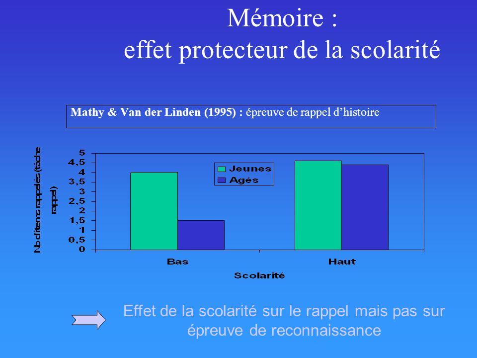 Mémoire : effet protecteur de la scolarité