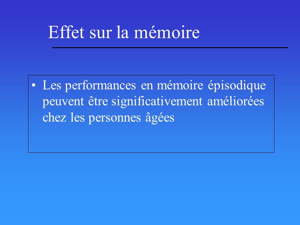 Effet sur la mémoire Les performances en mémoire épisodique peuvent être significativement améliorées chez les personnes âgées.