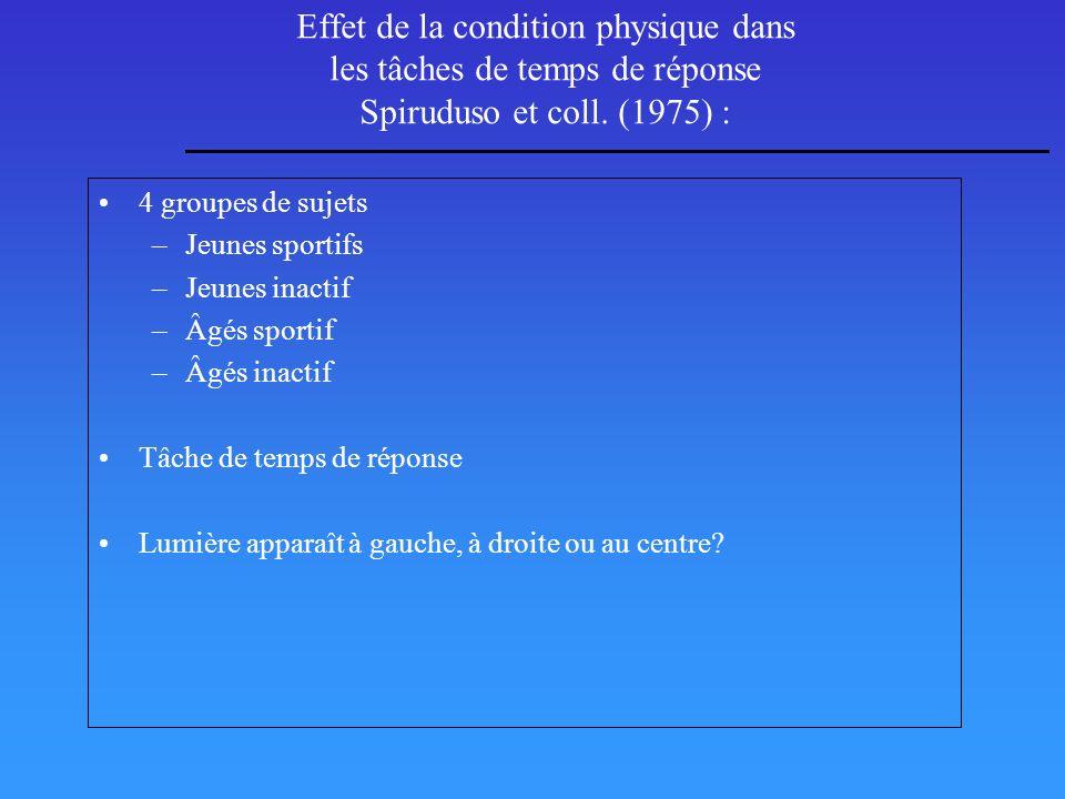 Effet de la condition physique dans les tâches de temps de réponse Spiruduso et coll. (1975) :