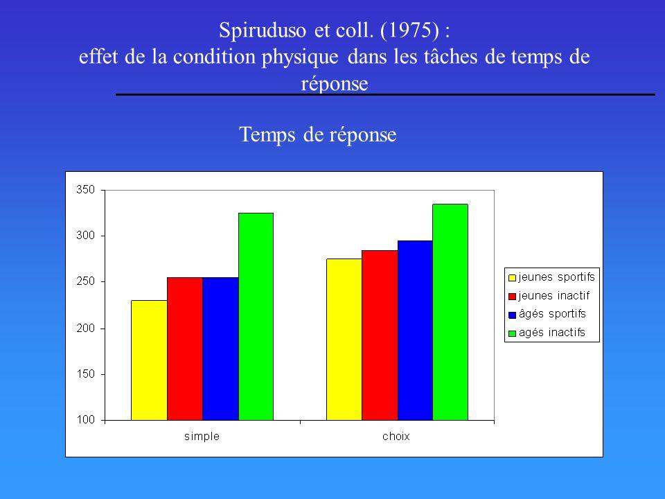 Spiruduso et coll. (1975) : effet de la condition physique dans les tâches de temps de réponse