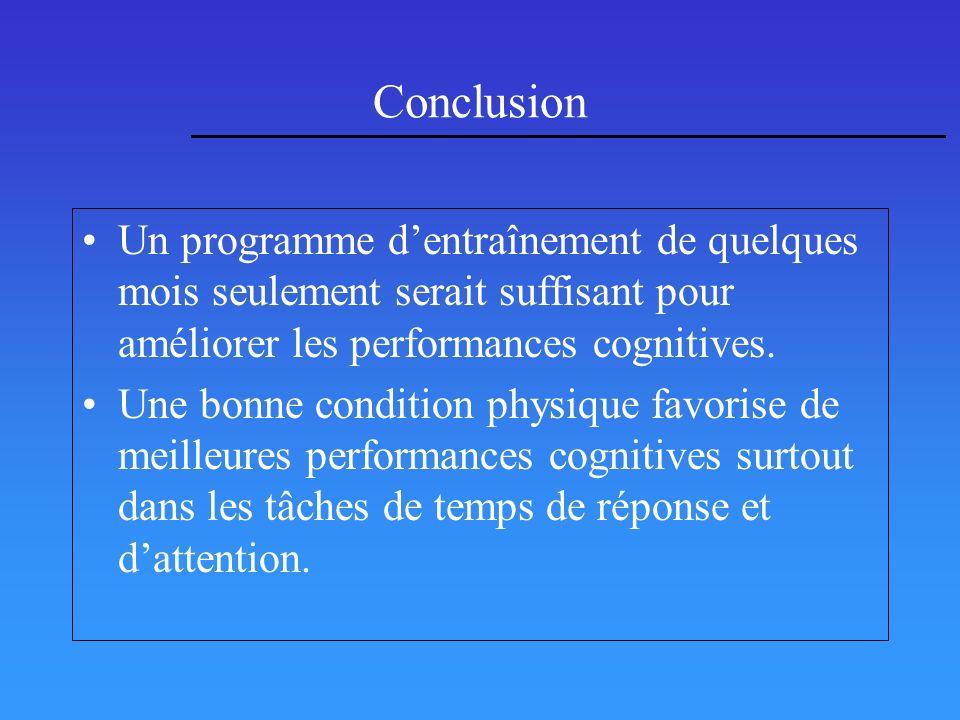 Conclusion Un programme d'entraînement de quelques mois seulement serait suffisant pour améliorer les performances cognitives.