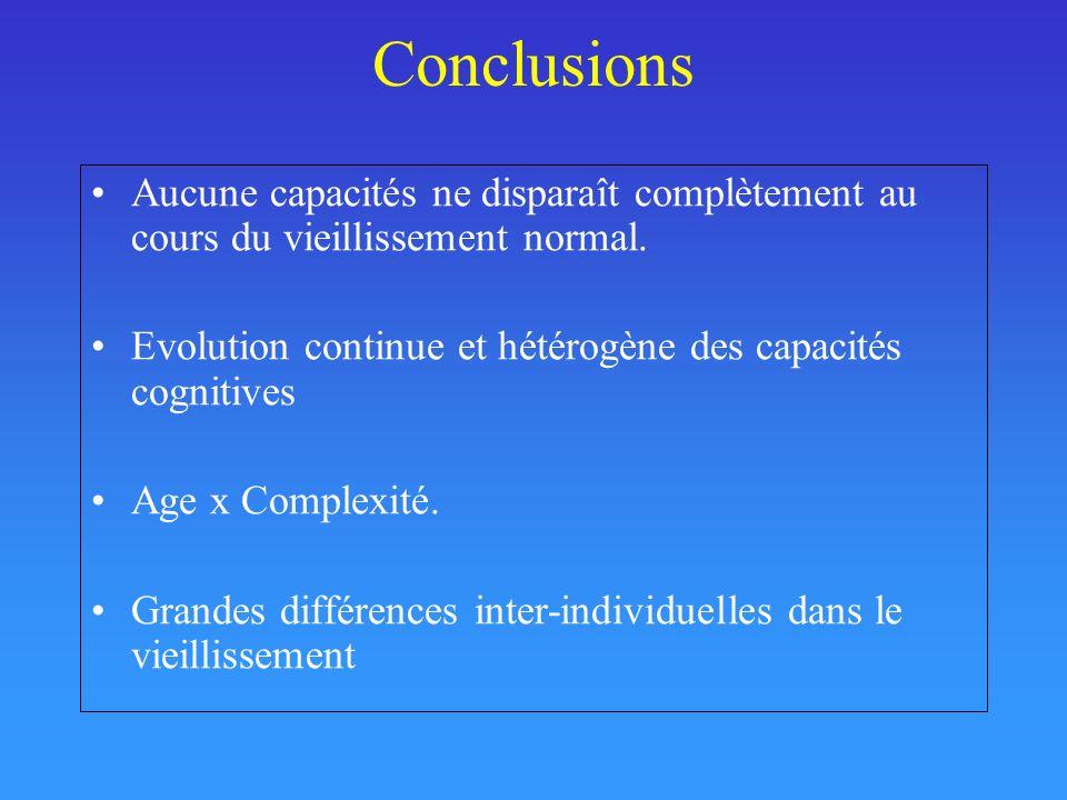 Conclusions Aucune capacités ne disparaît complètement au cours du vieillissement normal. Evolution continue et hétérogène des capacités cognitives.