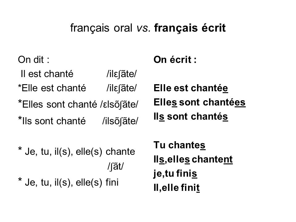 français oral vs. français écrit