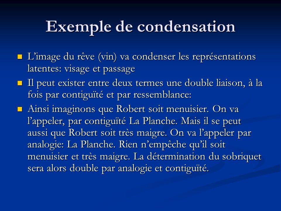 Exemple de condensation