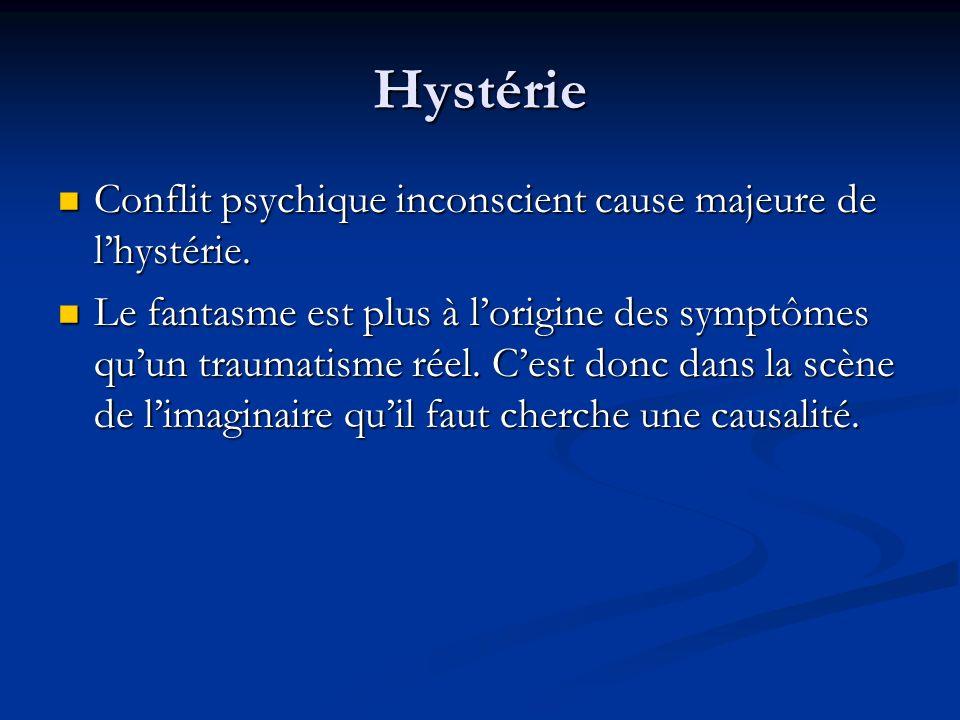 Hystérie Conflit psychique inconscient cause majeure de l'hystérie.