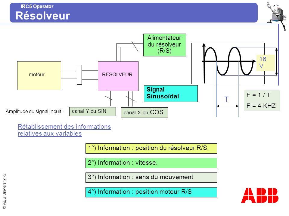 Résolveur T 16 V F = 1 / T F = 4 KHZ