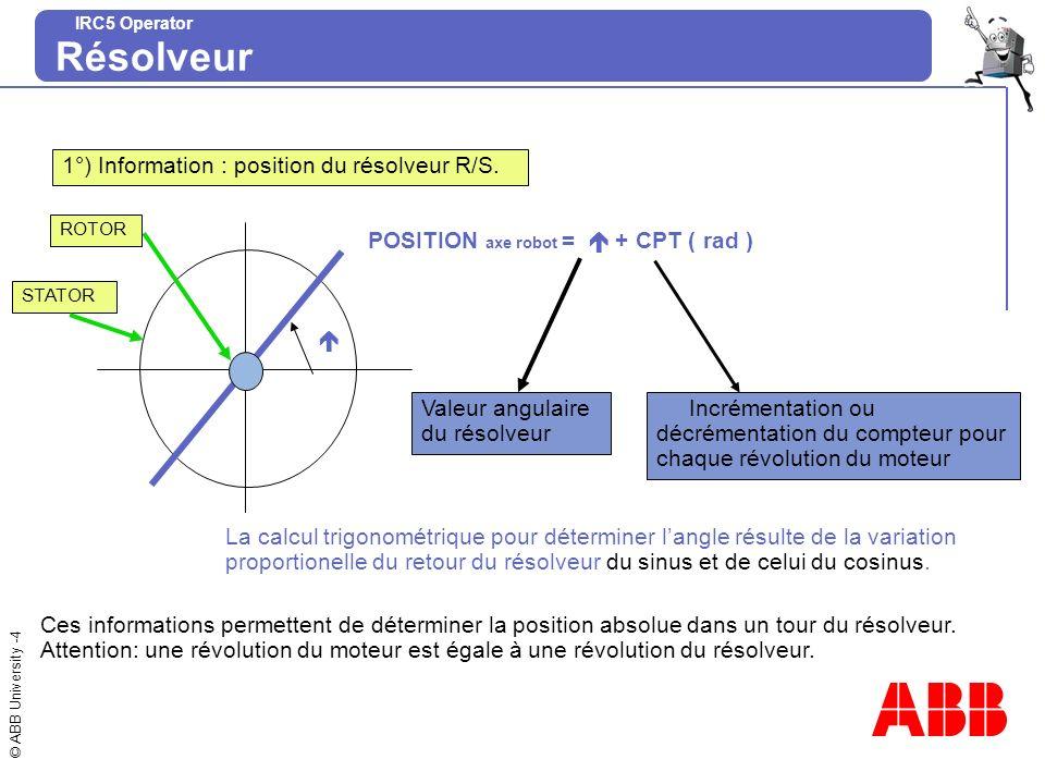 Résolveur 1°) Information : position du résolveur R/S.