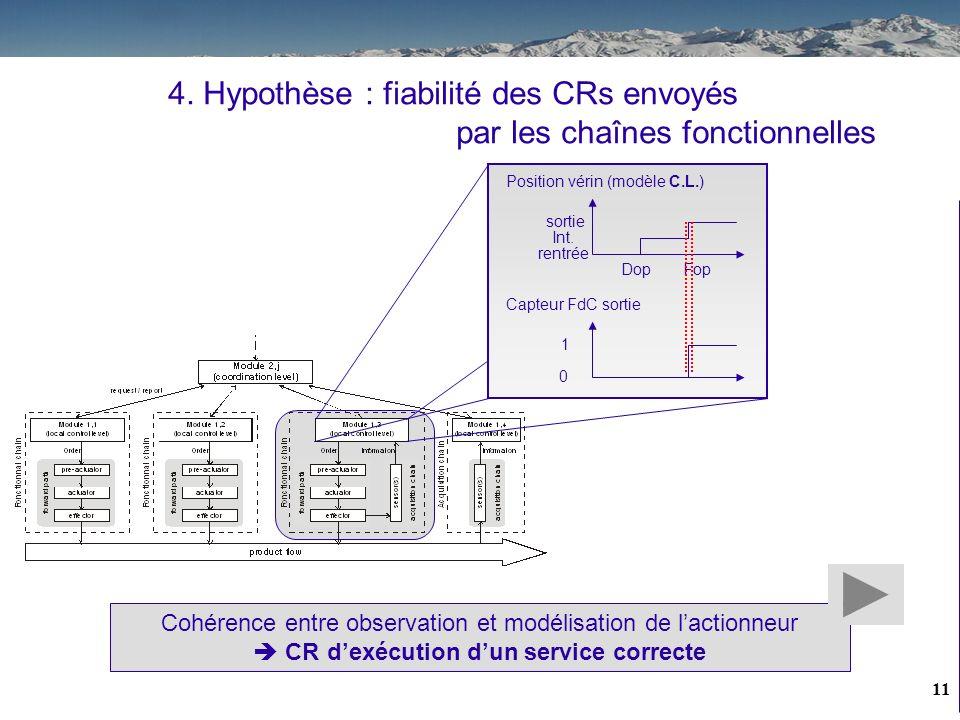 4. Hypothèse : fiabilité des CRs envoyés