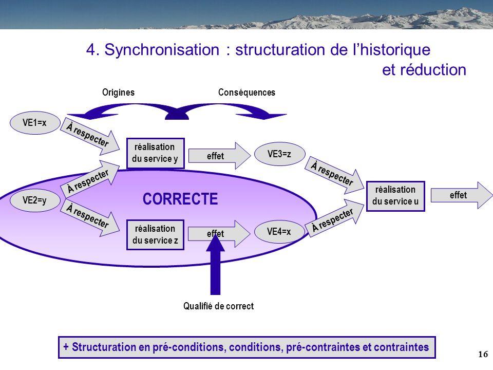4. Synchronisation : structuration de l'historique et réduction
