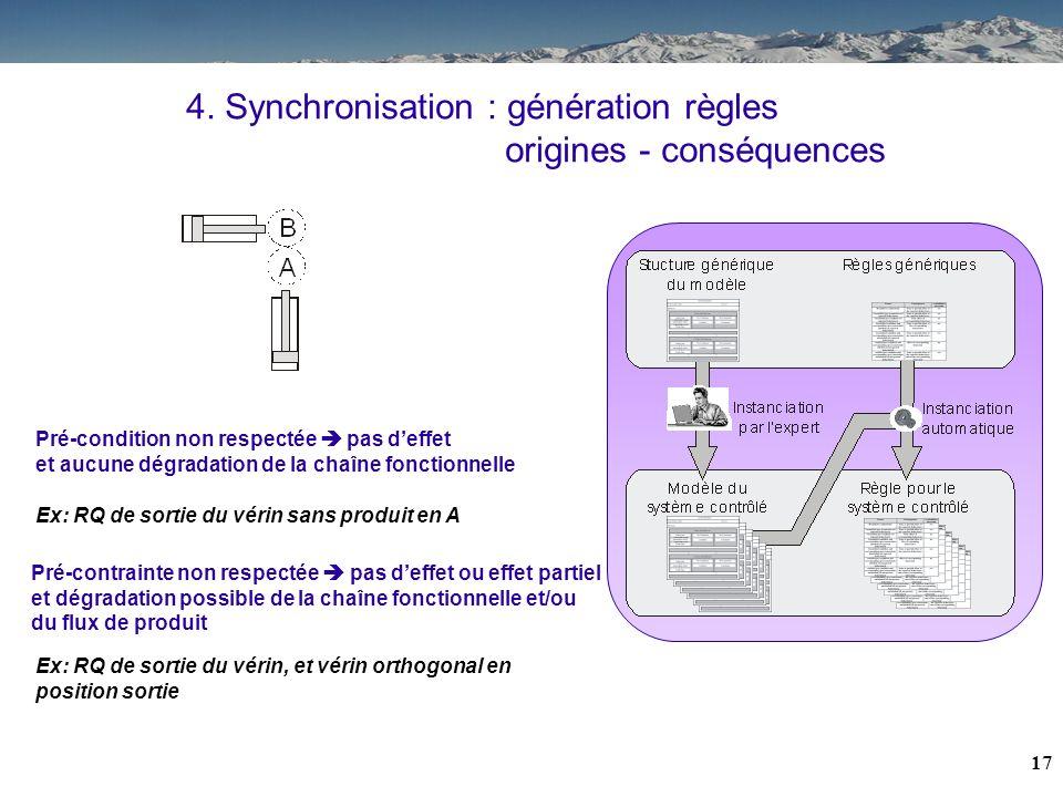 4. Synchronisation : génération règles origines - conséquences