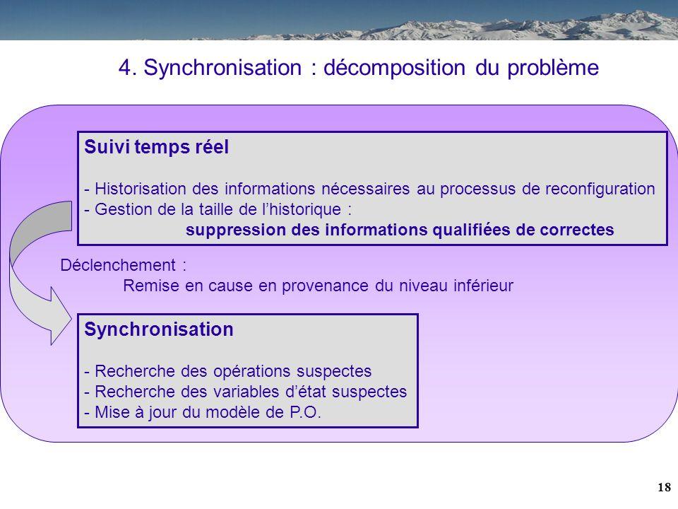 4. Synchronisation : décomposition du problème