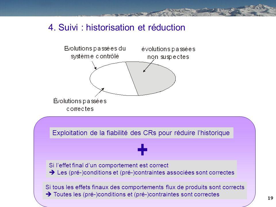 + 4. Suivi : historisation et réduction