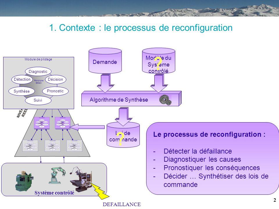 1. Contexte : le processus de reconfiguration