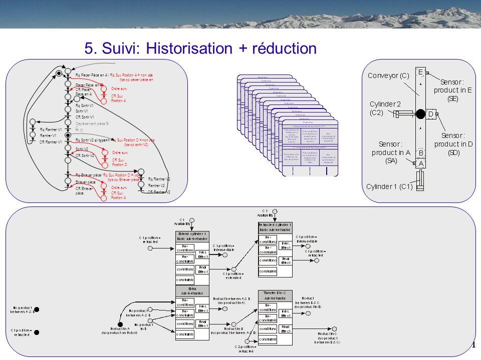 5. Suivi: Historisation + réduction