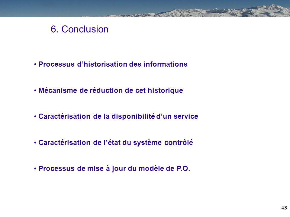 6. Conclusion Processus d'historisation des informations