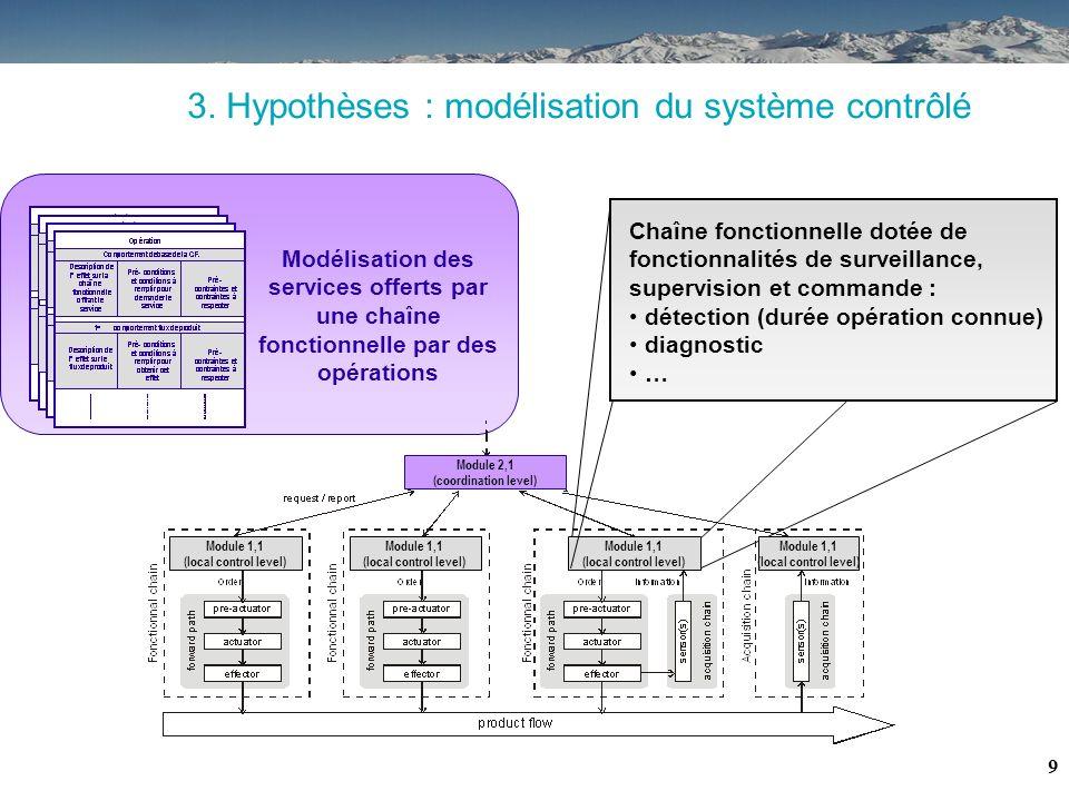 3. Hypothèses : modélisation du système contrôlé