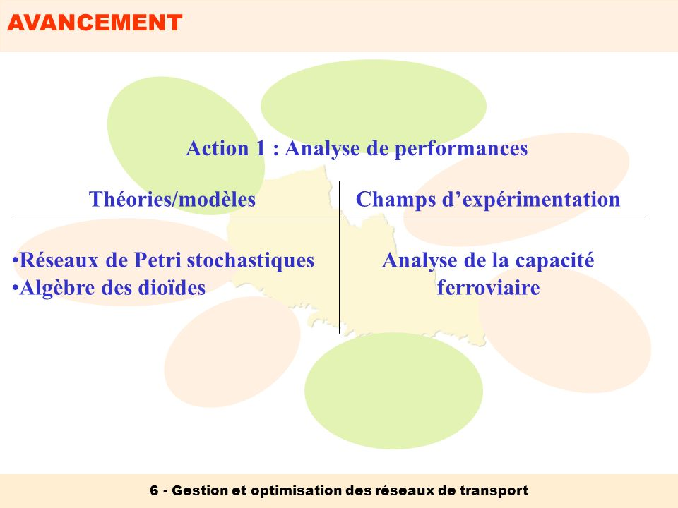 Action 1 : Analyse de performances