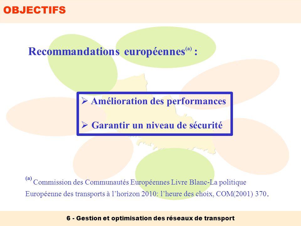Recommandations européennes(a) :