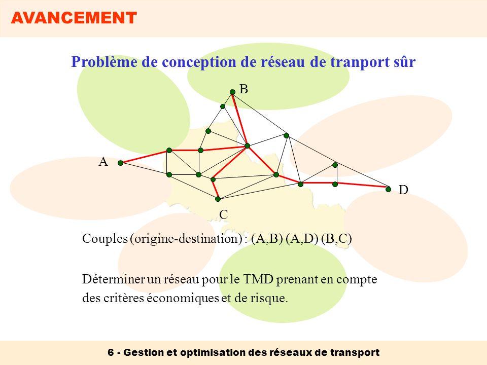 Problème de conception de réseau de tranport sûr