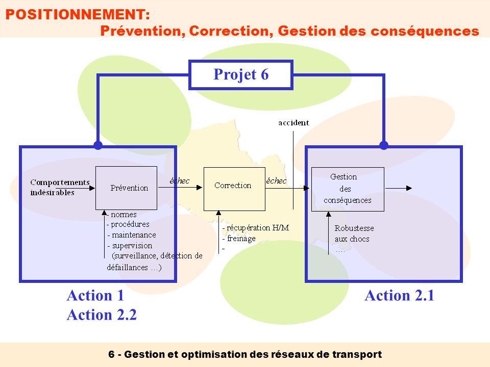 6 - Gestion et optimisation des réseaux de transport