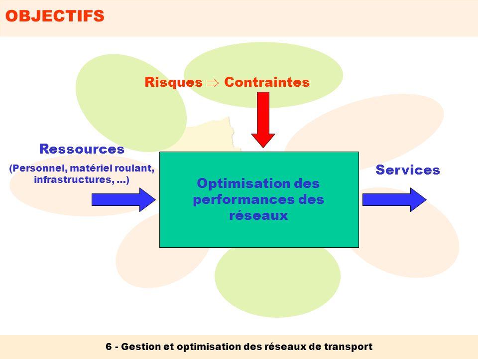 Optimisation des performances des réseaux Services