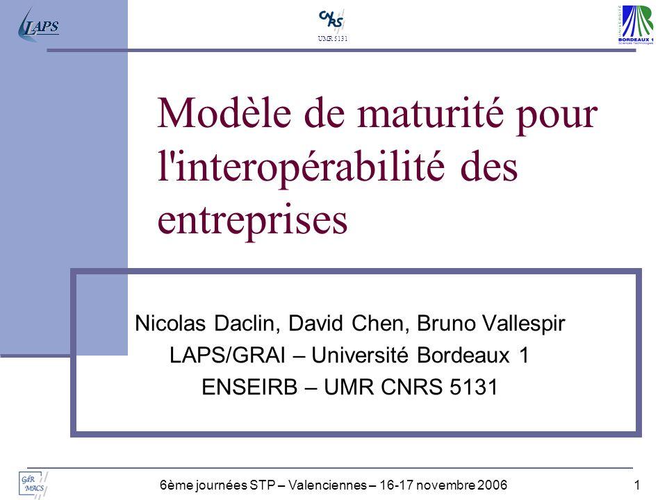 Modèle de maturité pour l interopérabilité des entreprises