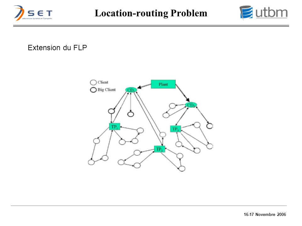 Location-routing Problem