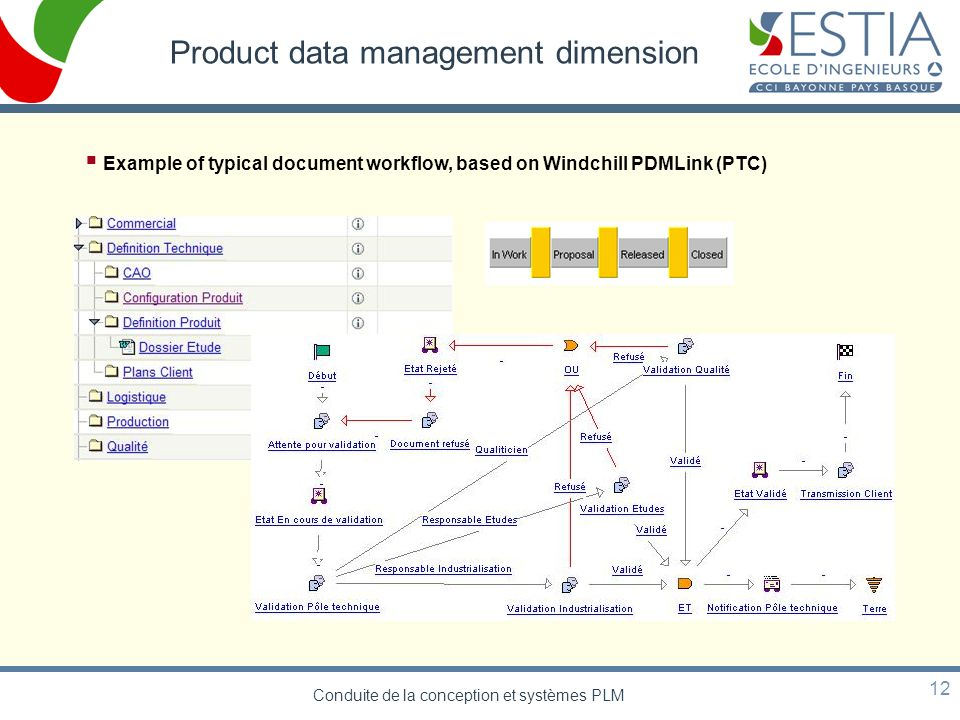 Product data management dimension