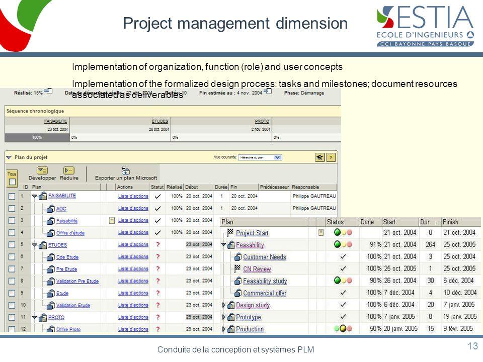 Project management dimension