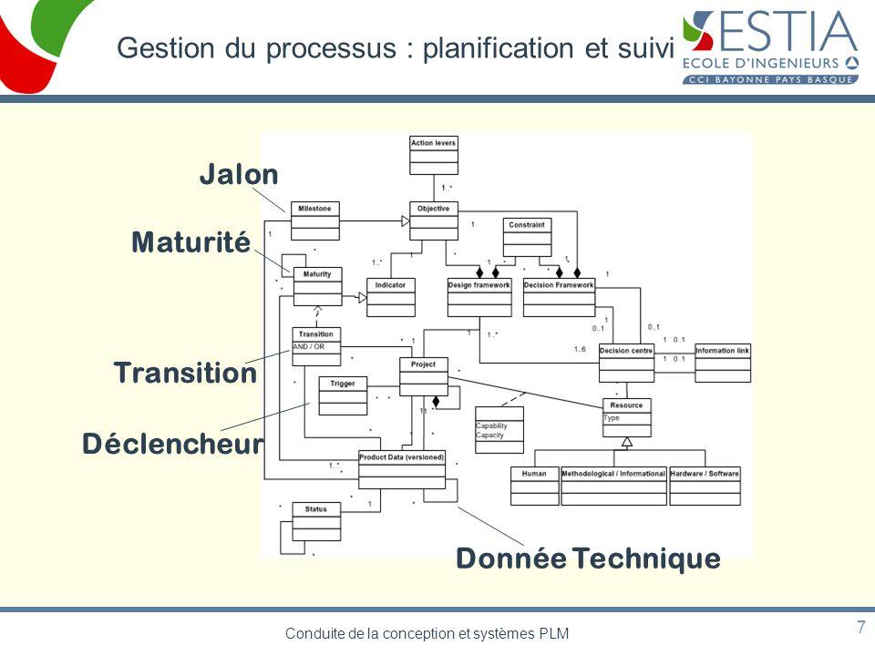 Gestion du processus : planification et suivi